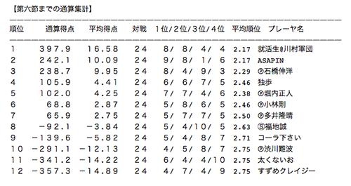 2015-11-24_shukei