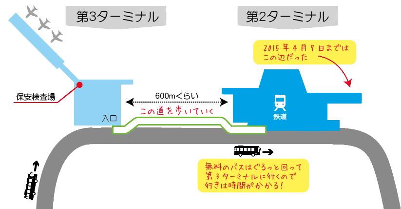成田空港第3ターミナルの位置