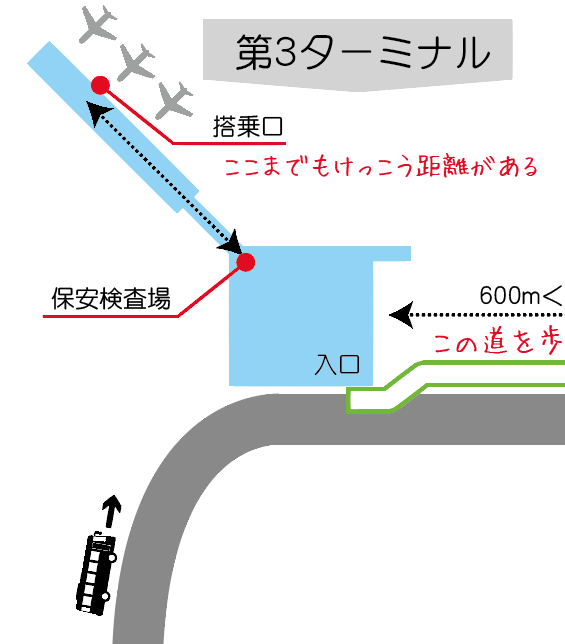 成田空港第3ターミナルの位置2