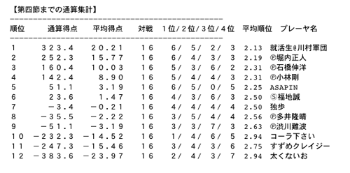 sample151001